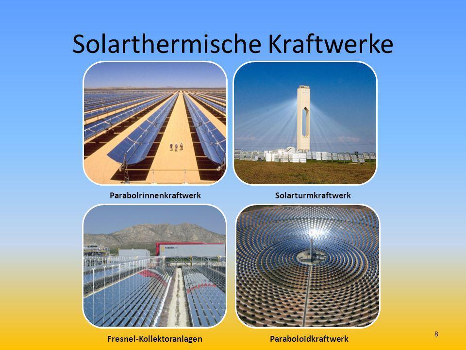 Solarthermische Kraftwerke