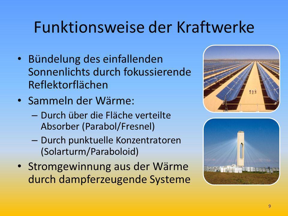 Funktionsweise der Kraftwerke
