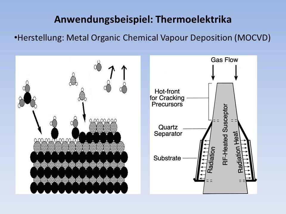Anwendungsbeispiel: Thermoelektrika