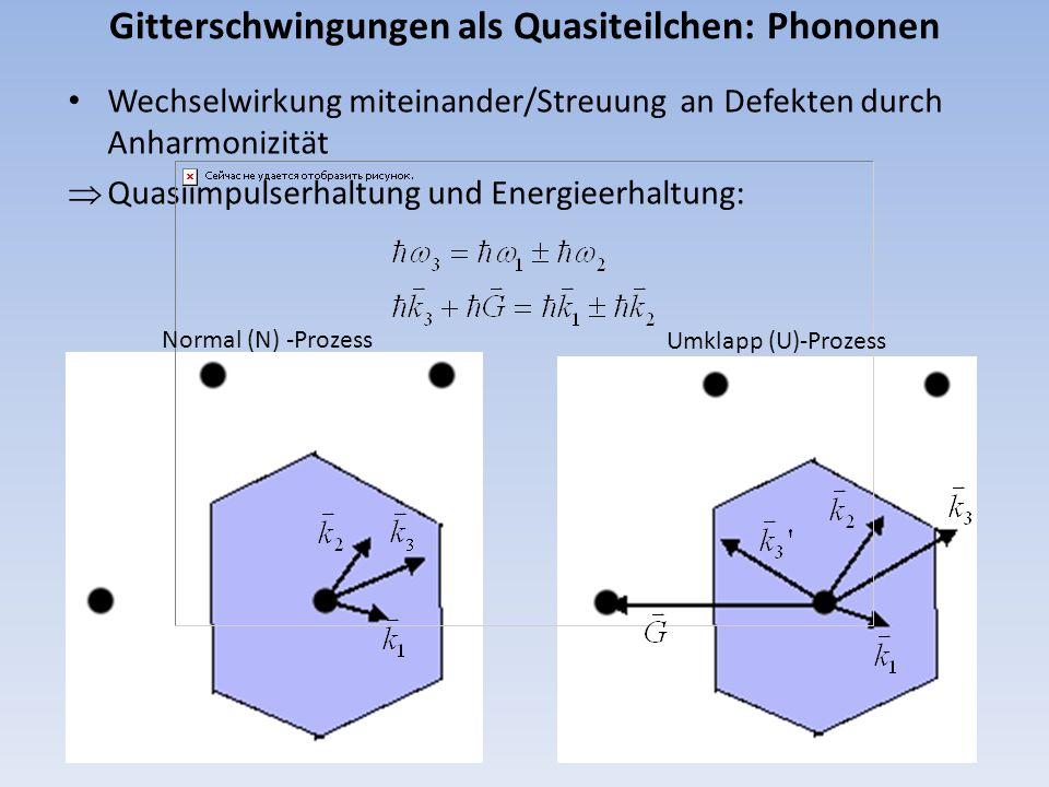 Gitterschwingungen als Quasiteilchen: Phononen