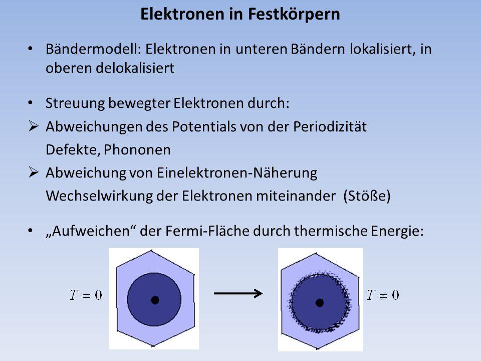Elektronen in Festkörpern