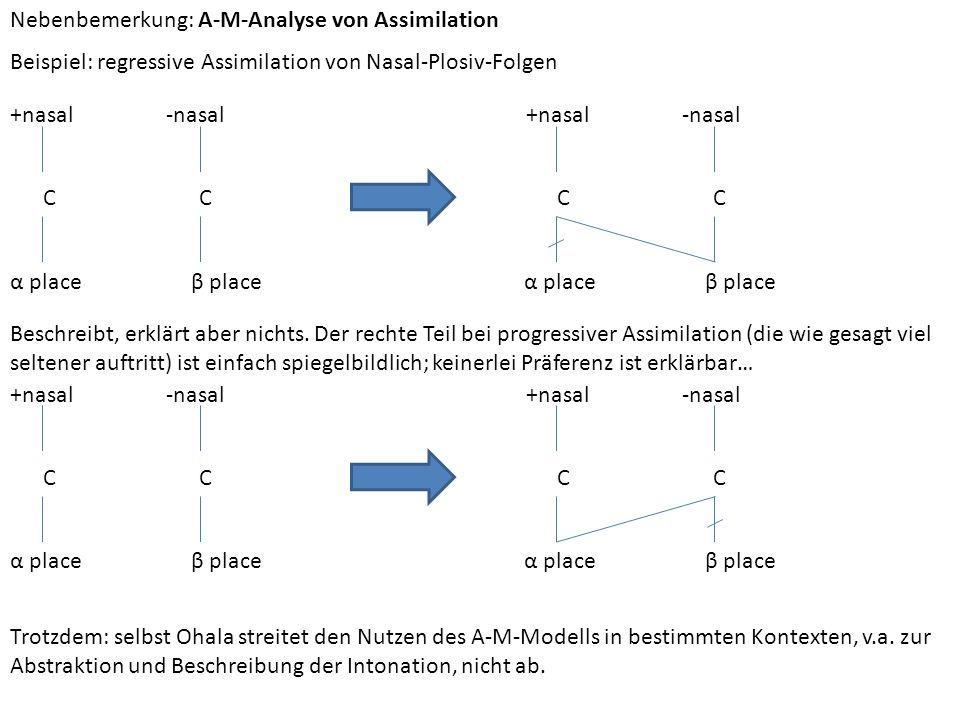 Nebenbemerkung: A-M-Analyse von Assimilation