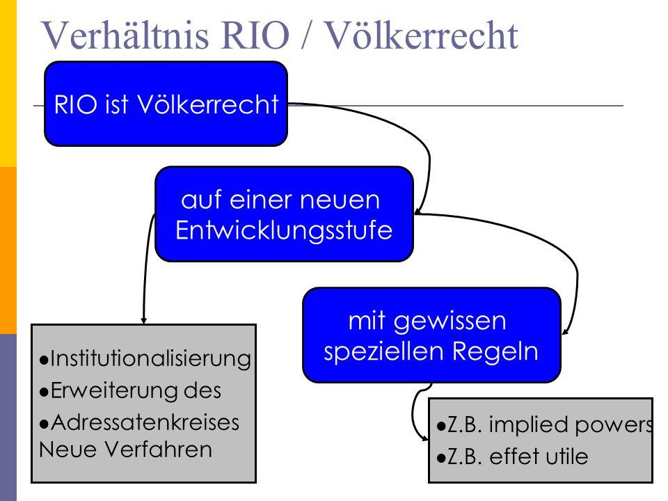 Verhältnis RIO / Völkerrecht