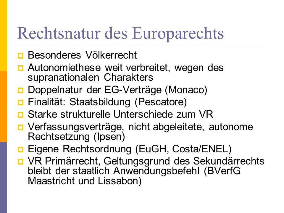 Rechtsnatur des Europarechts