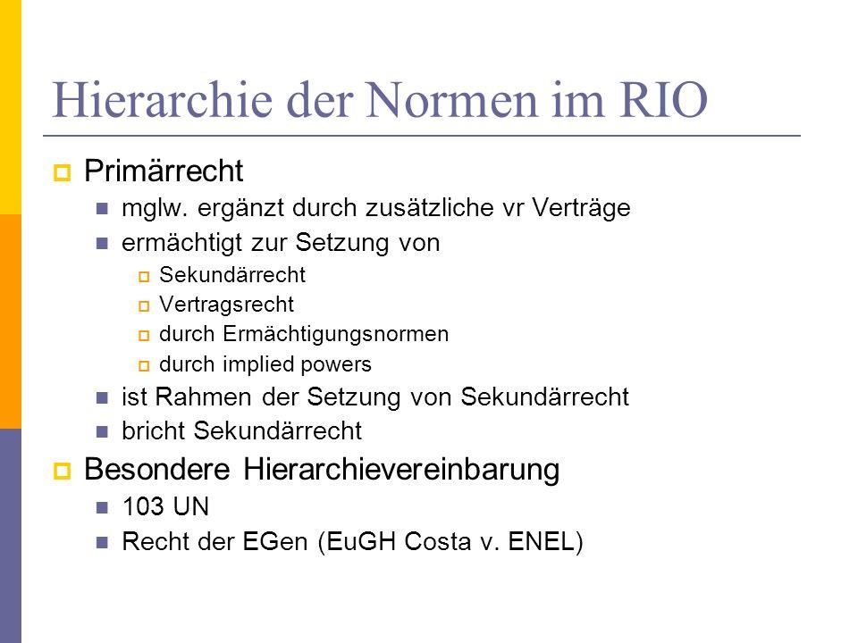 Hierarchie der Normen im RIO