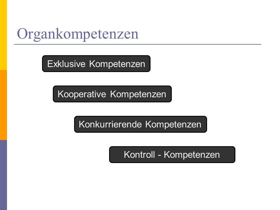 Organkompetenzen Exklusive Kompetenzen Kooperative Kompetenzen