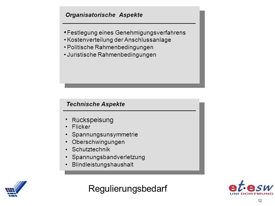 Regulierungsbedarf Organisatorische Aspekte •