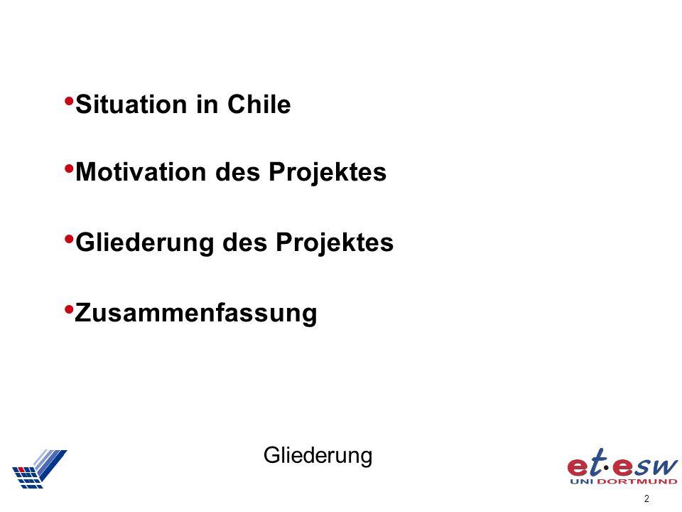 Motivation des Projektes Gliederung des Projektes Zusammenfassung