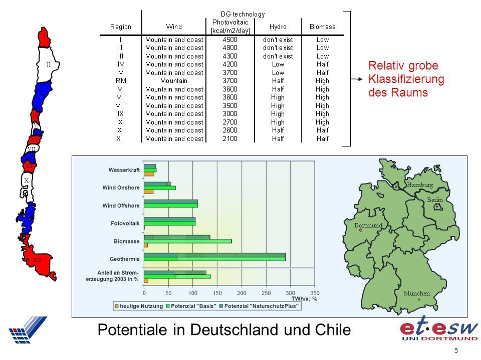 Potentiale in Deutschland und Chile
