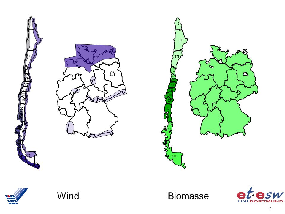Wind Biomasse III IV I I II II III IV V V M M VI VI VII VII VIII VIII