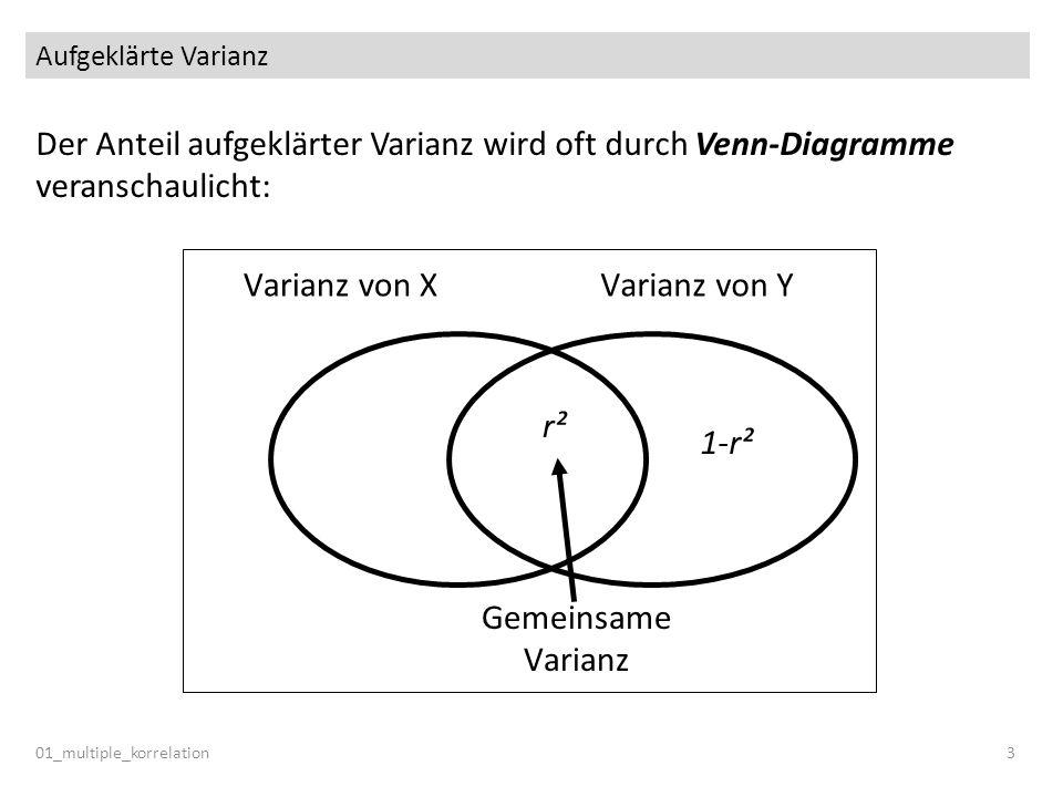 Aufgeklärte Varianz Der Anteil aufgeklärter Varianz wird oft durch Venn-Diagramme veranschaulicht: Varianz von X.