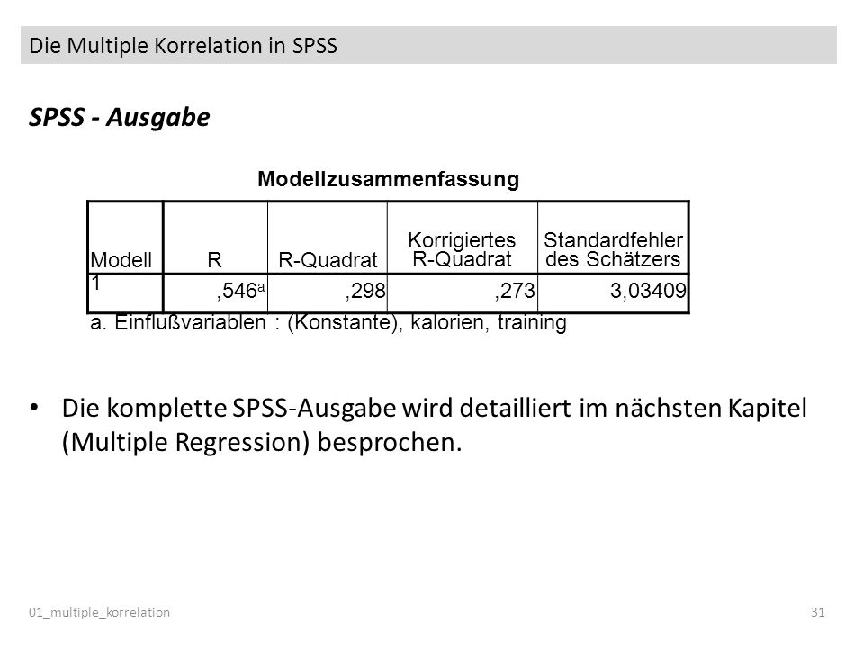 Die Multiple Korrelation in SPSS