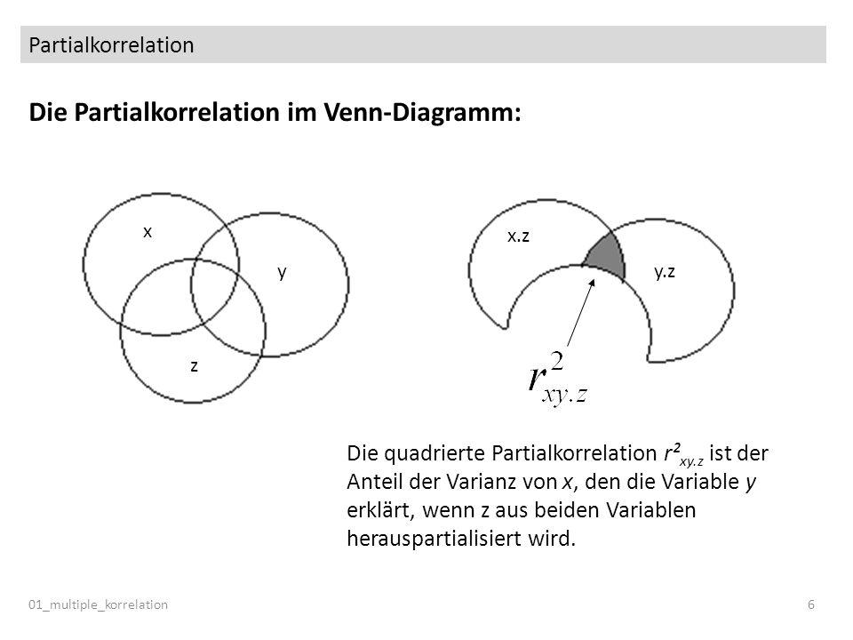 Die Partialkorrelation im Venn-Diagramm: