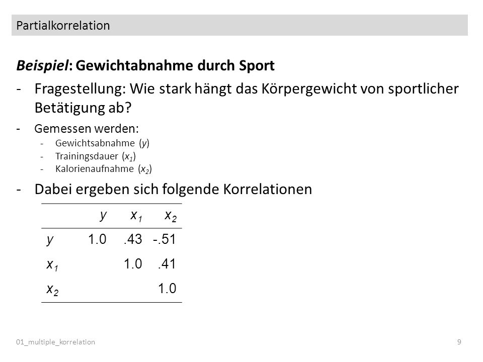 Beispiel: Gewichtabnahme durch Sport