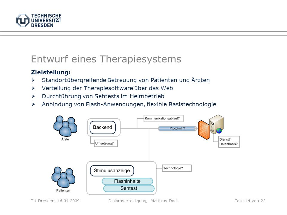 Entwurf eines Therapiesystems