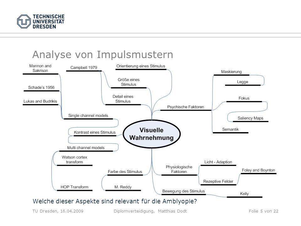 Analyse von Impulsmustern