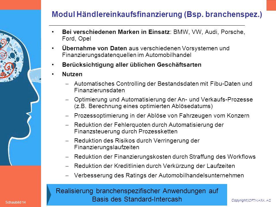 Modul Händlereinkaufsfinanzierung (Bsp. branchenspez.)
