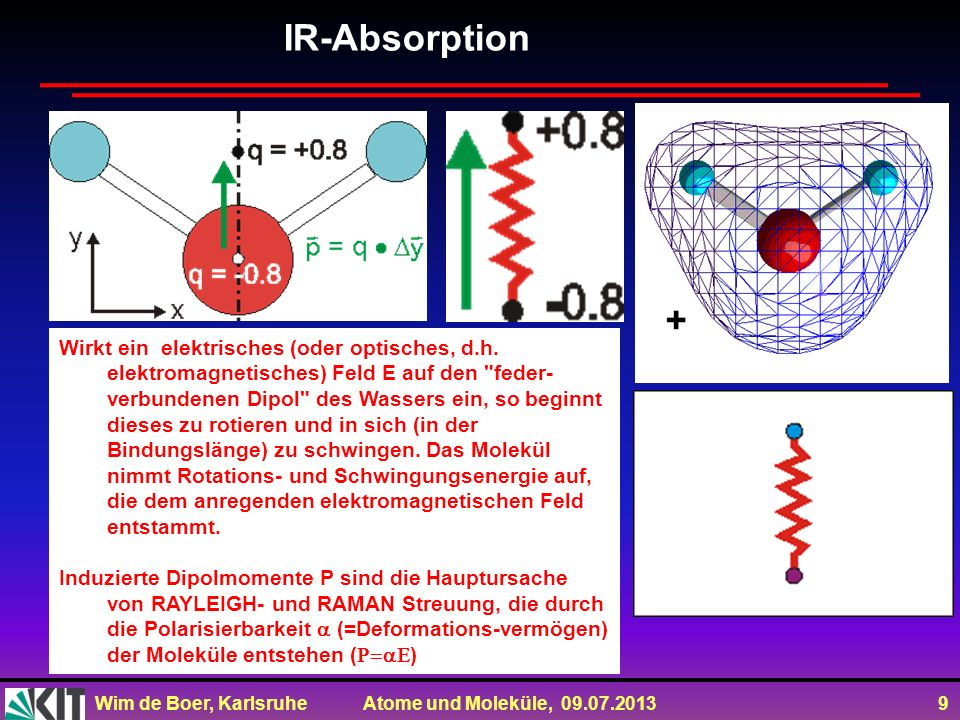 IR-Absorption