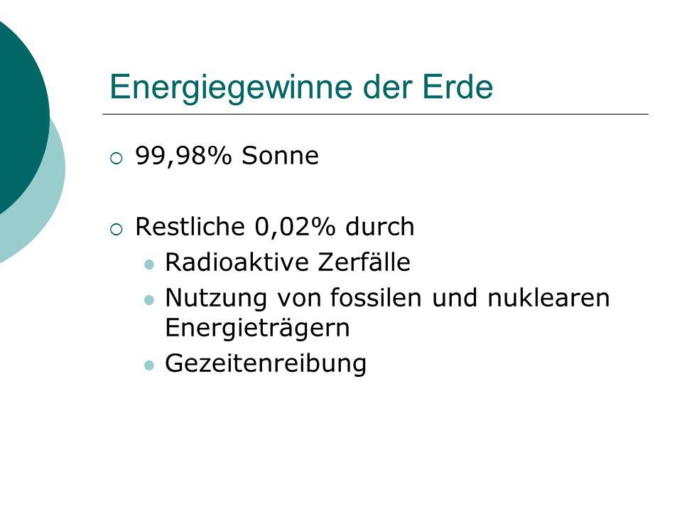 Energiegewinne der Erde