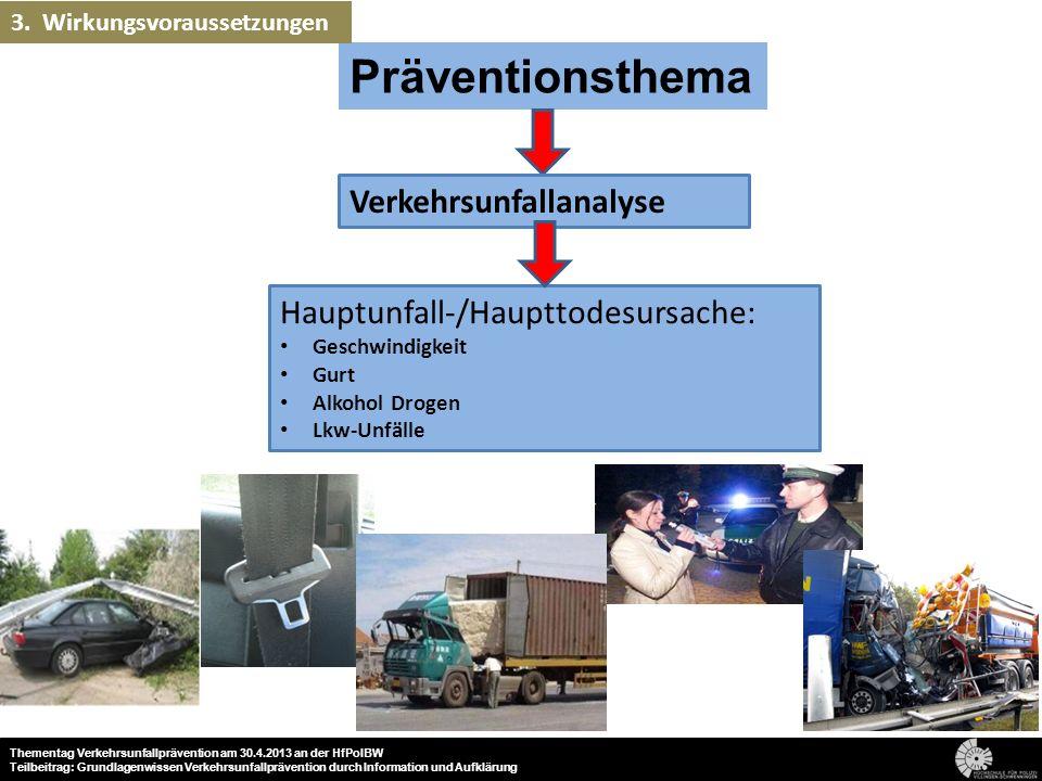 Präventionsthema Verkehrsunfallanalyse Hauptunfall-/Haupttodesursache: