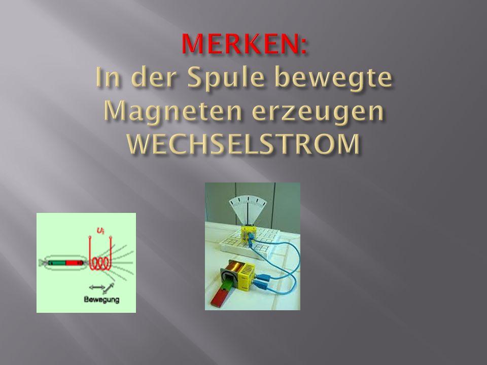 MERKEN: In der Spule bewegte Magneten erzeugen WECHSELSTROM