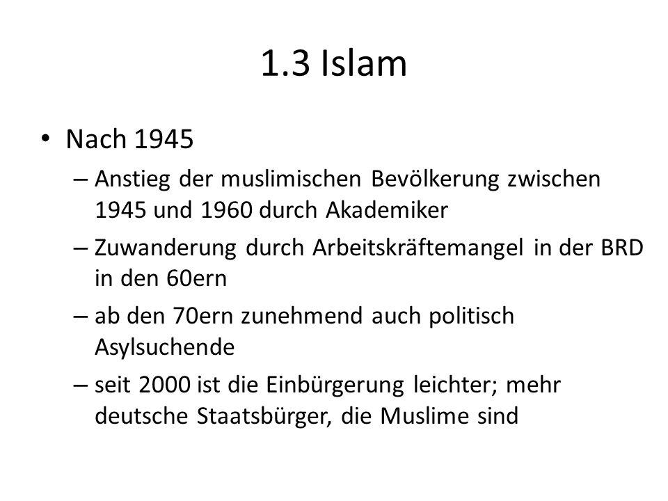 21.08.11 1.3 Islam. Nach 1945. Anstieg der muslimischen Bevölkerung zwischen 1945 und 1960 durch Akademiker.
