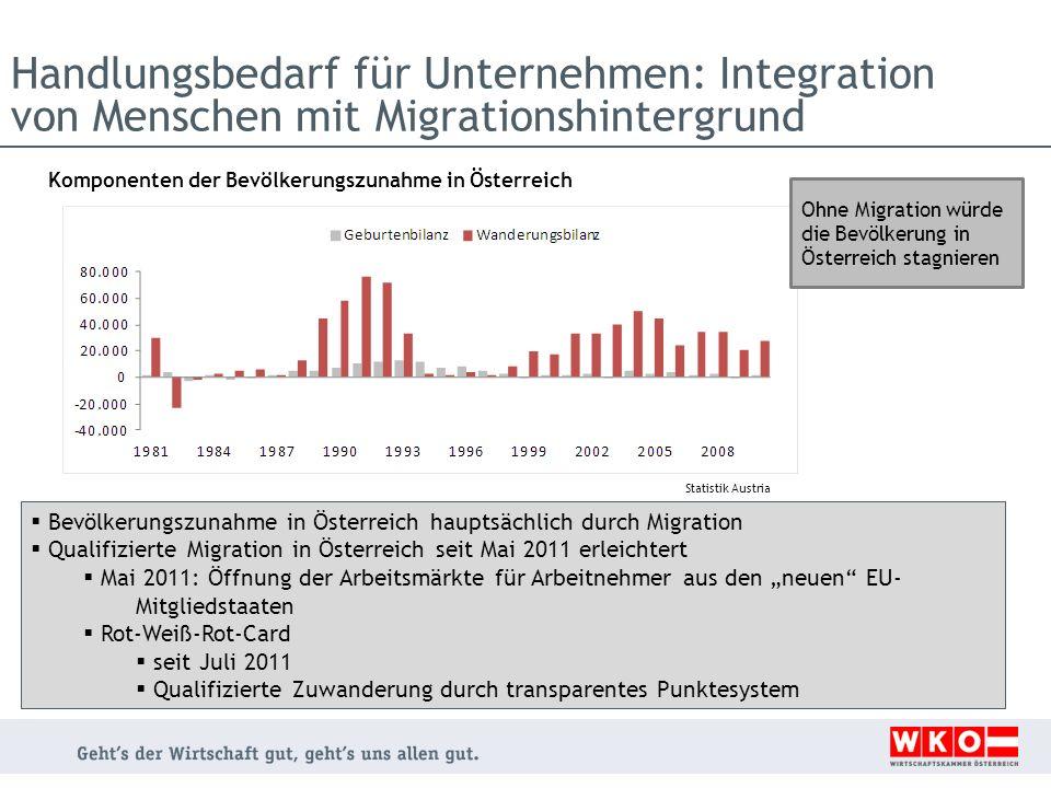 Handlungsbedarf für Unternehmen: Integration von Menschen mit Migrationshintergrund