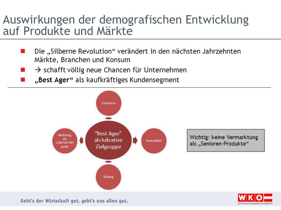 Auswirkungen der demografischen Entwicklung auf Produkte und Märkte