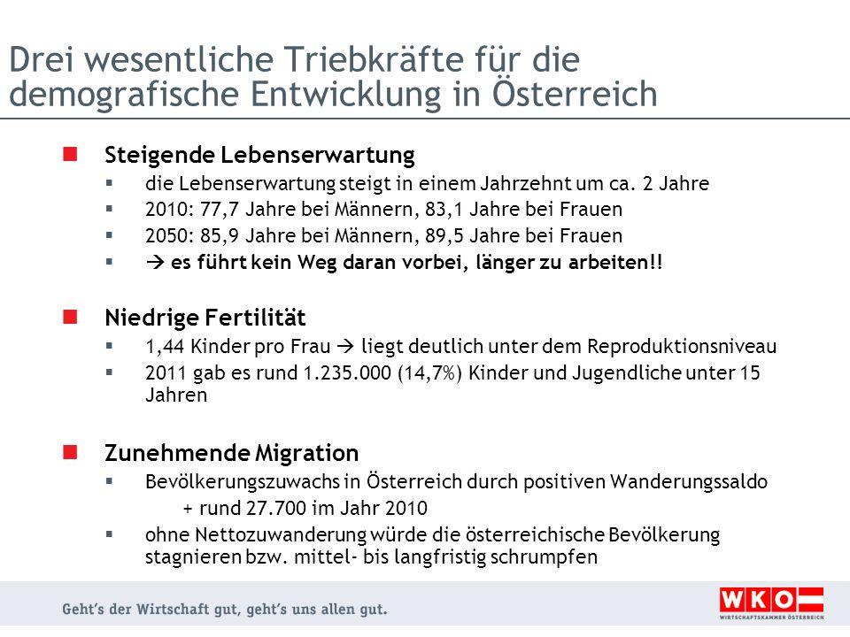 Drei wesentliche Triebkräfte für die demografische Entwicklung in Österreich