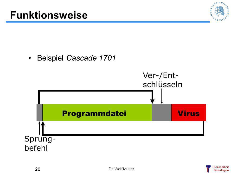 Funktionsweise Beispiel Cascade 1701 Ver-/Ent-schlüsseln Sprung-befehl