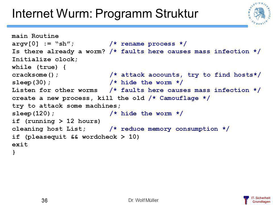 Internet Wurm: Programm Struktur