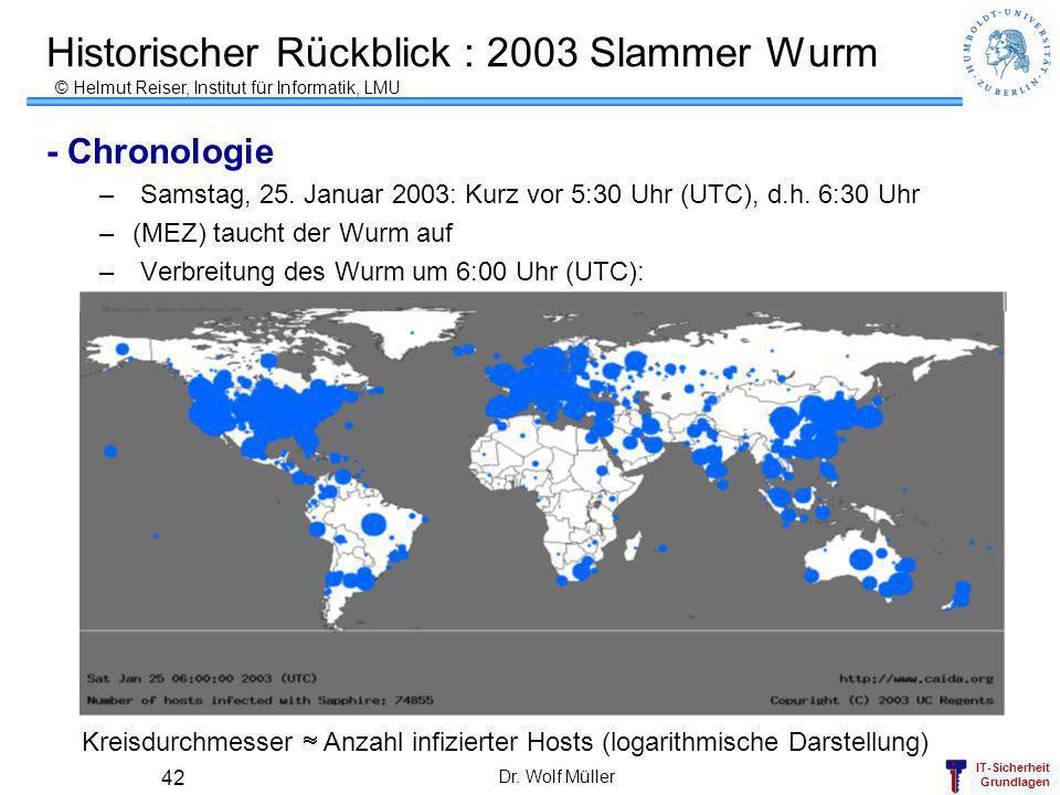 Historischer Rückblick : 2003 Slammer Wurm