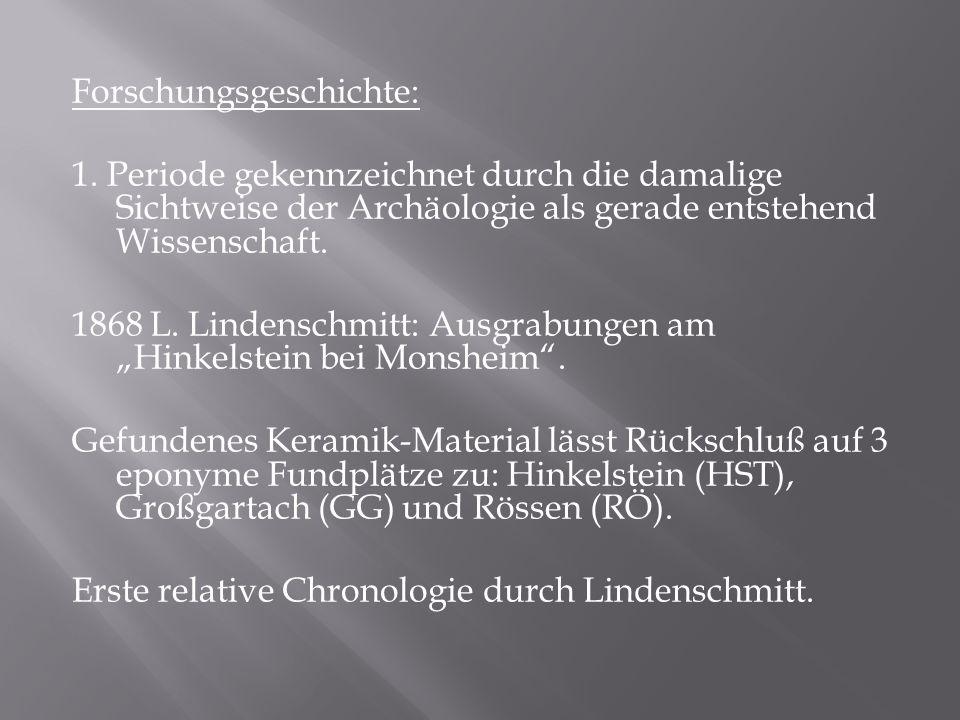 Forschungsgeschichte: 1