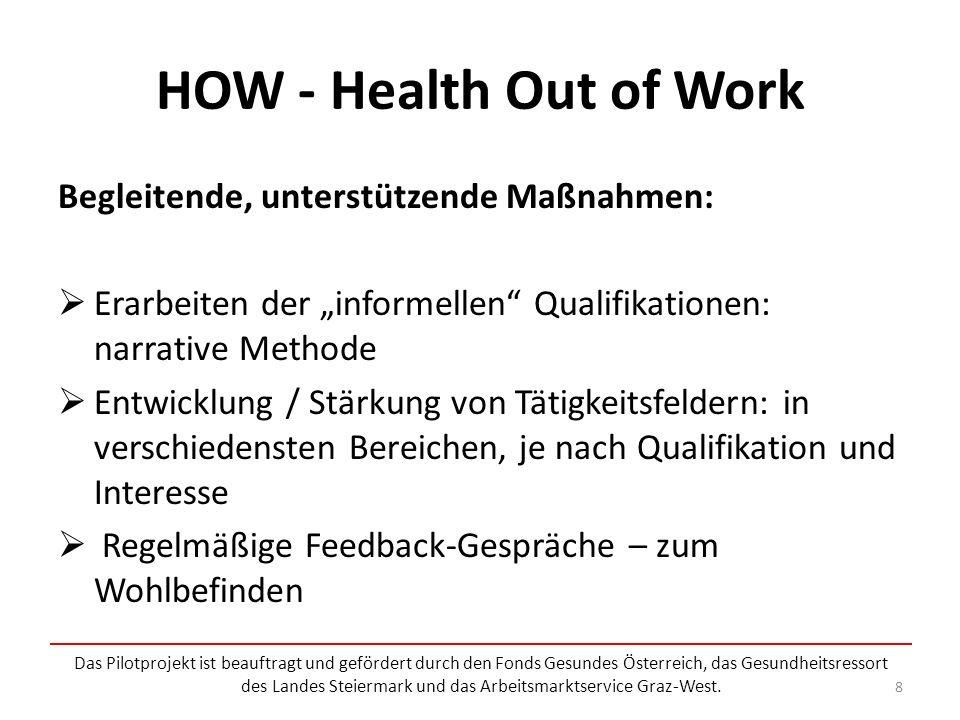 HOW - Health Out of Work Begleitende, unterstützende Maßnahmen: