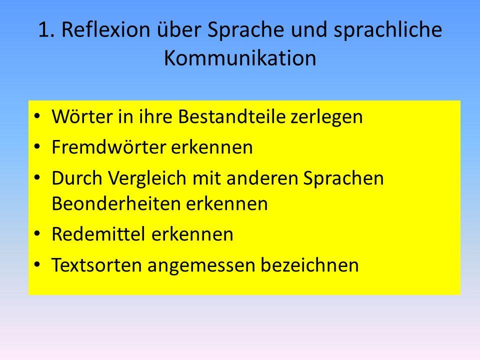 1. Reflexion über Sprache und sprachliche Kommunikation