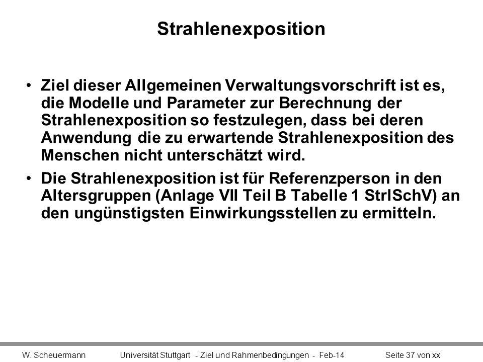 Strahlenexposition