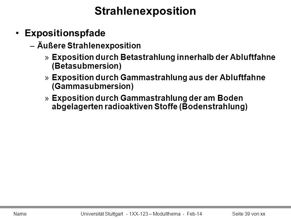 Strahlenexposition Expositionspfade Äußere Strahlenexposition