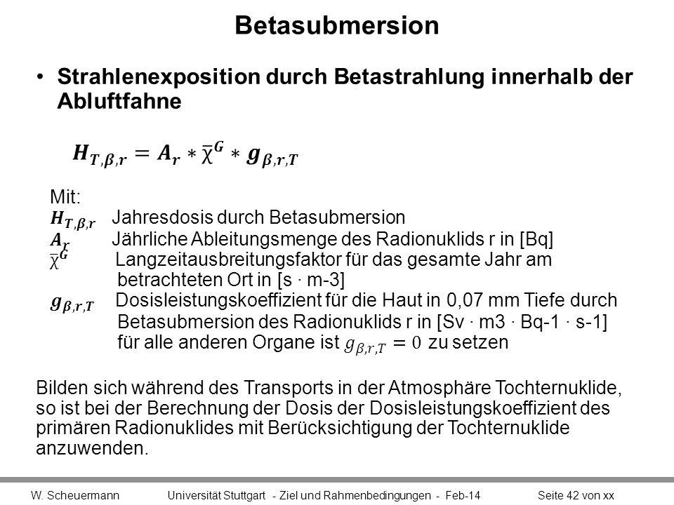 Betasubmersion Strahlenexposition durch Betastrahlung innerhalb der Abluftfahne. 𝑯 𝑻,𝜷,𝒓 = 𝑨 𝒓 ∗ χ 𝑮 ∗ 𝒈 𝜷,𝒓,𝑻.