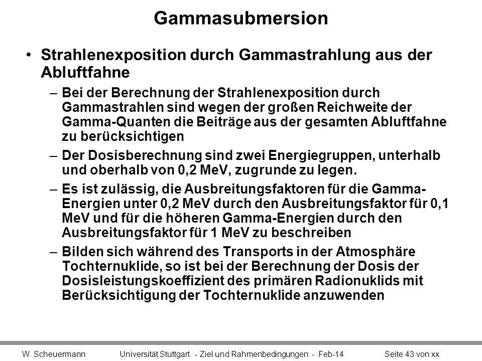 Gammasubmersion Strahlenexposition durch Gammastrahlung aus der Abluftfahne.