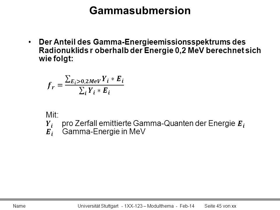 Gammasubmersion Der Anteil des Gamma-Energieemissionsspektrums des Radionuklids r oberhalb der Energie 0,2 MeV berechnet sich wie folgt: