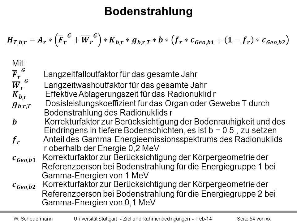 Bodenstrahlung 𝑯 𝑻,𝒃,𝒓 = 𝑨 𝒓 ∗ 𝑭 𝒓 𝑮 + 𝑾 𝒓 𝑮 ∗ 𝑲 𝒃,𝒓 ∗ 𝒈 𝒃,𝒓,𝑻 ∗𝒃∗ 𝒇 𝒓 ∗ 𝒄 𝑮𝒆𝒐,𝒃𝟏 + 𝟏− 𝒇 𝒓 ∗ 𝒄 𝑮𝒆𝒐,𝒃𝟐.