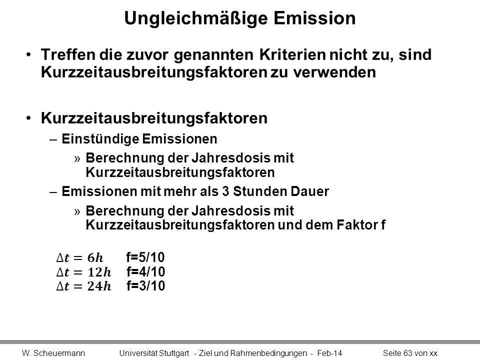 Ungleichmäßige Emission