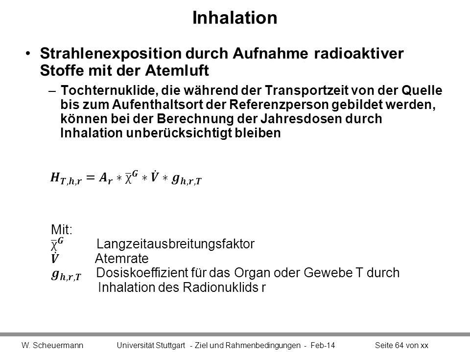 Inhalation Strahlenexposition durch Aufnahme radioaktiver Stoffe mit der Atemluft.