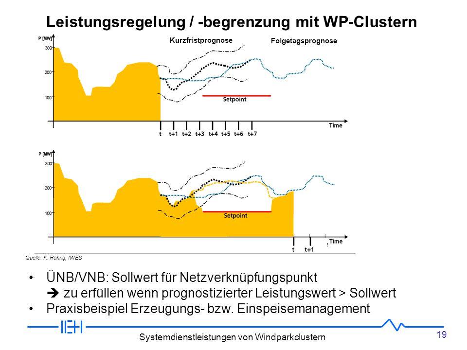 Leistungsregelung / -begrenzung mit WP-Clustern