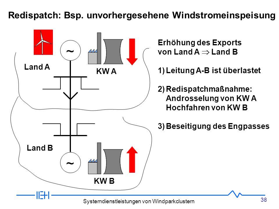 ~ ~ Redispatch: Bsp. unvorhergesehene Windstromeinspeisung