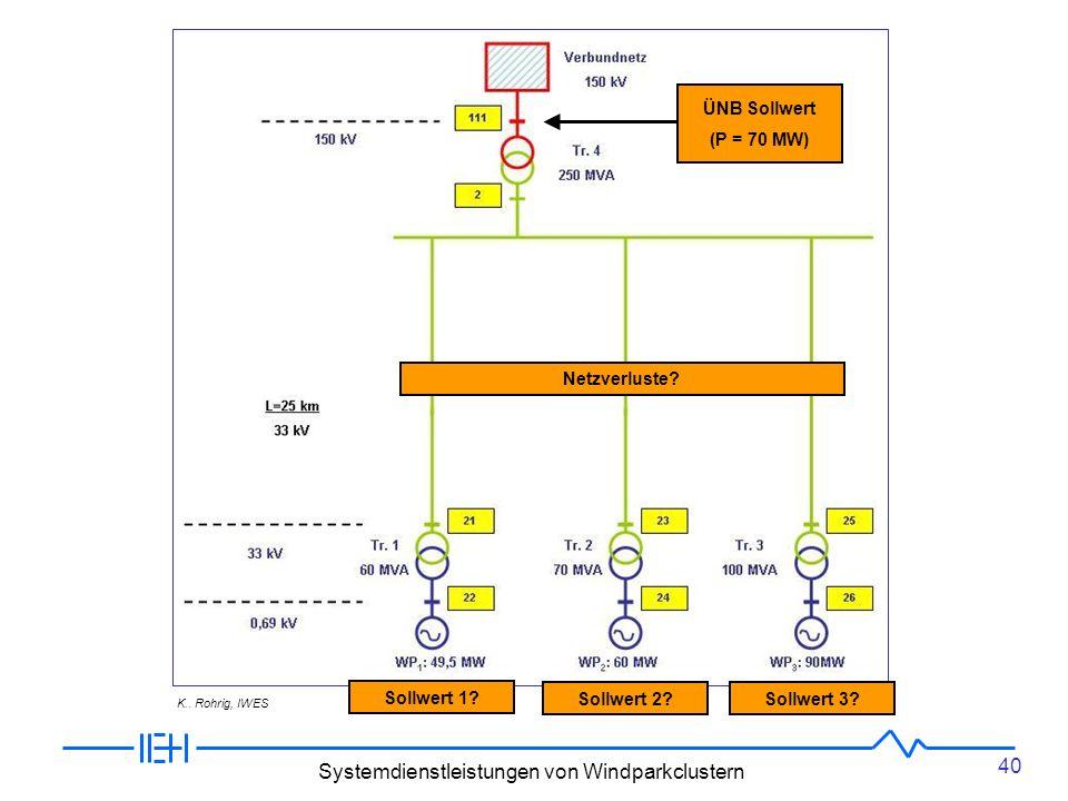 Betriebsführungsstrategien – Wirkleistung