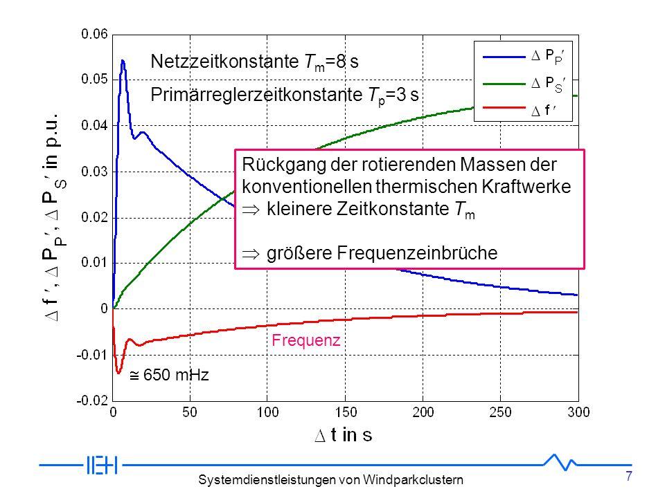Netzzeitkonstante Tm=8 s Primärreglerzeitkonstante Tp=3 s