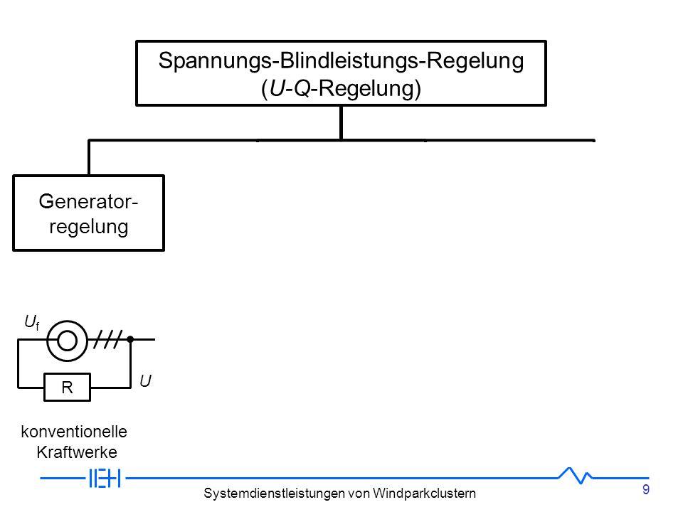 Spannungs-Blindleistungs-Regelung (U-Q-Regelung)