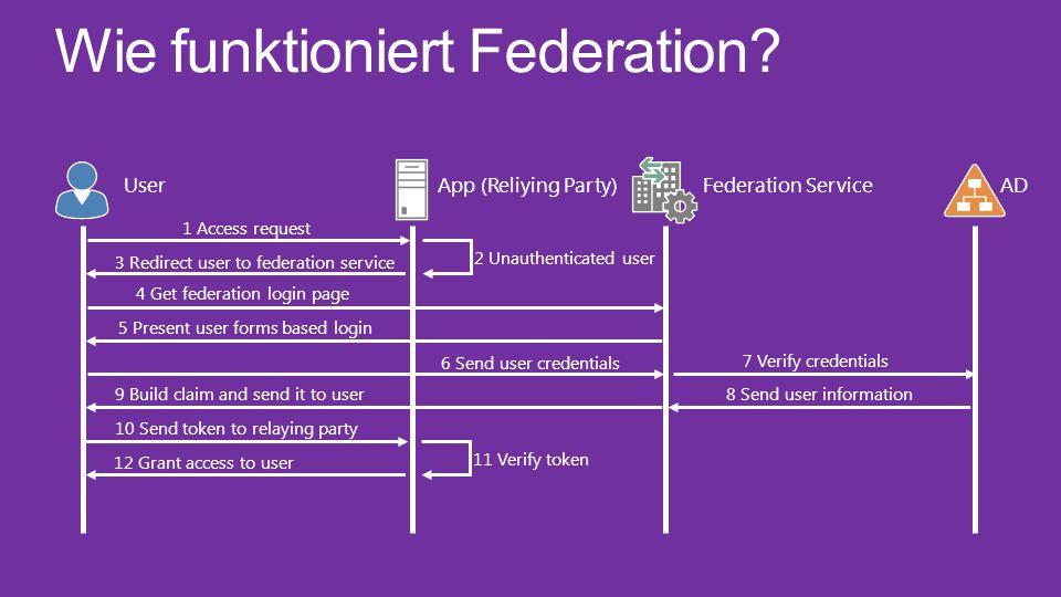 Wie funktioniert Federation