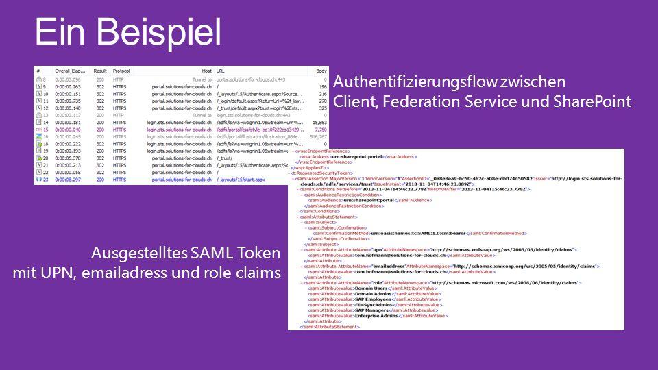Ein Beispiel Authentifizierungsflow zwischen Client, Federation Service und SharePoint. Ausgestelltes SAML Token.